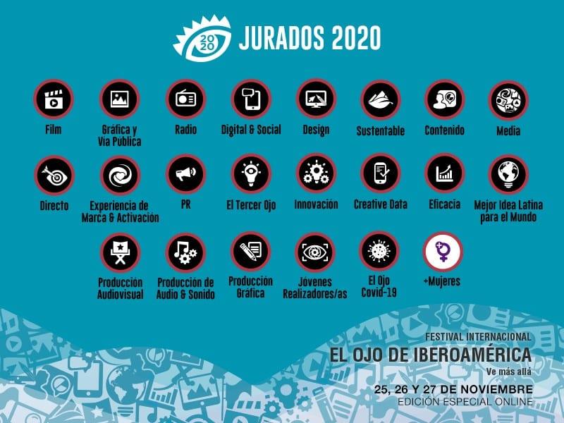 Festival El Ojo de Iberoamérica anuncia os membros dos Júri.